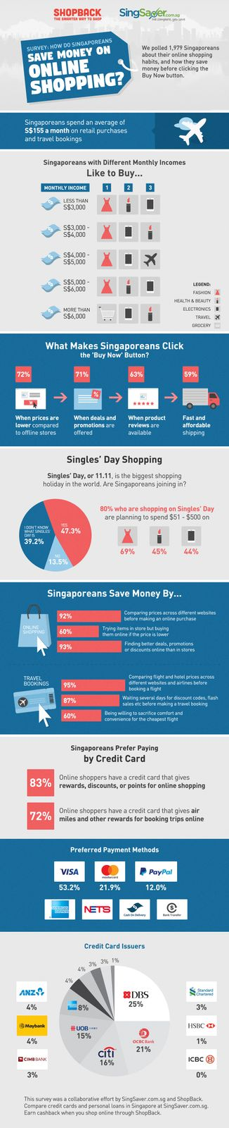 infographic-how-singaporeans-save-money-on-online-shopping