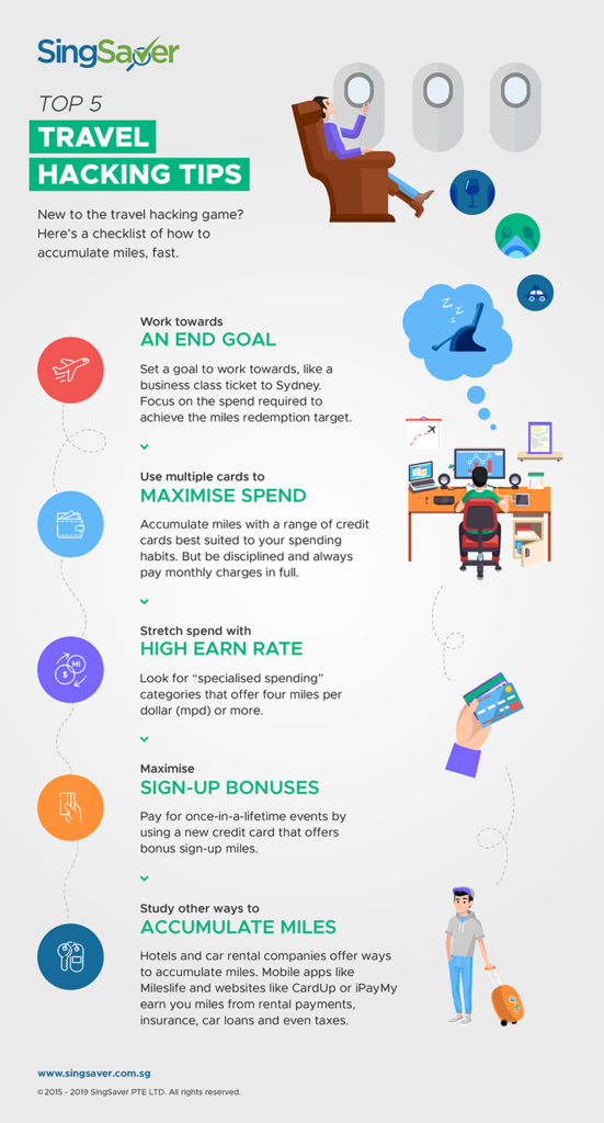 Top 5 Air Miles Travel Hacking Tips Infographic | SingSaver