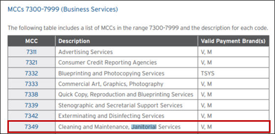 What Are MCC Codes and Why Are They So Important? | SingSaver