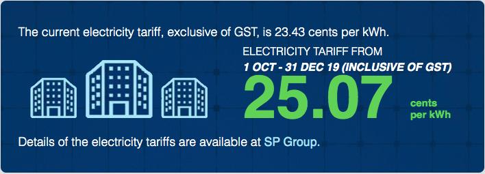 Q4 Electricity Tariff | SingSaver