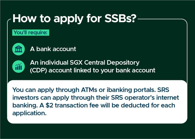 How to apply for SSBs in Singapore