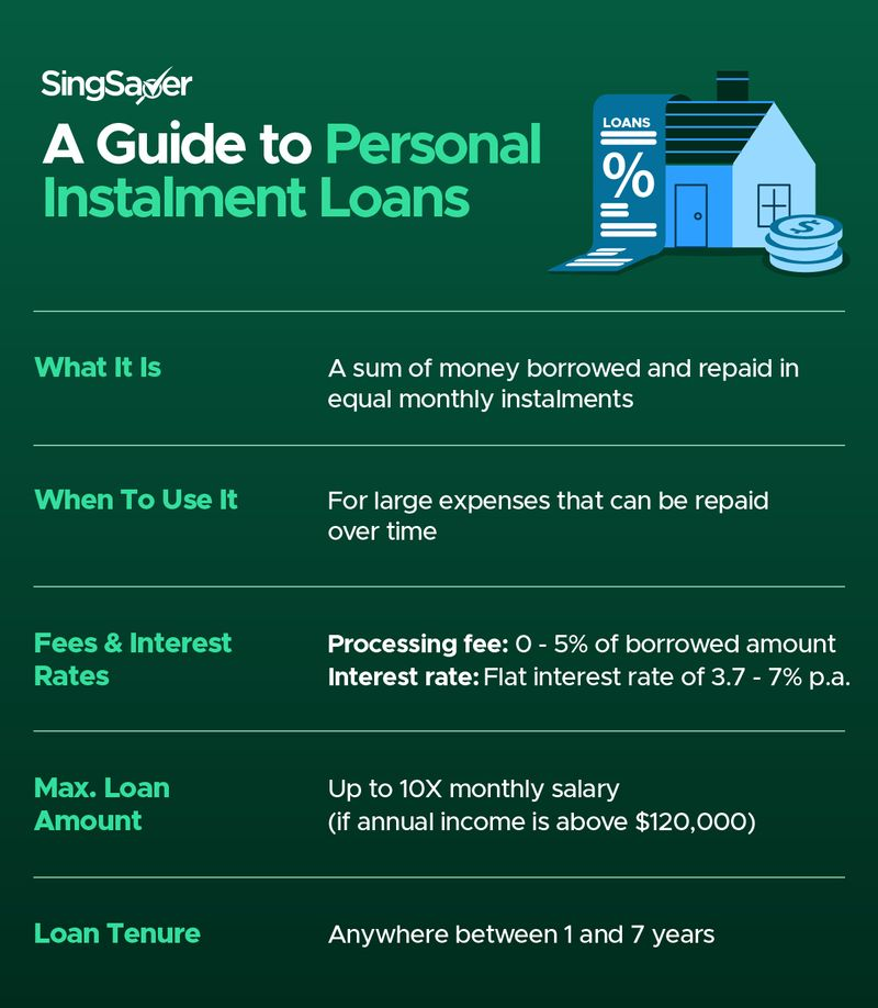 Compare and Shop Low Interest Personal Loans in Singapore
