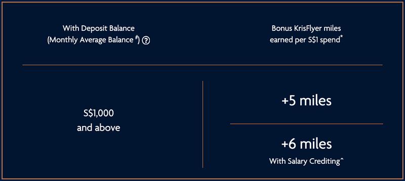 krisflyer-account-balance-and-miles-earned