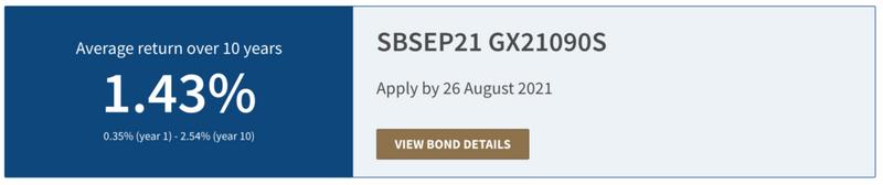 Singapore Savings Bond Rates