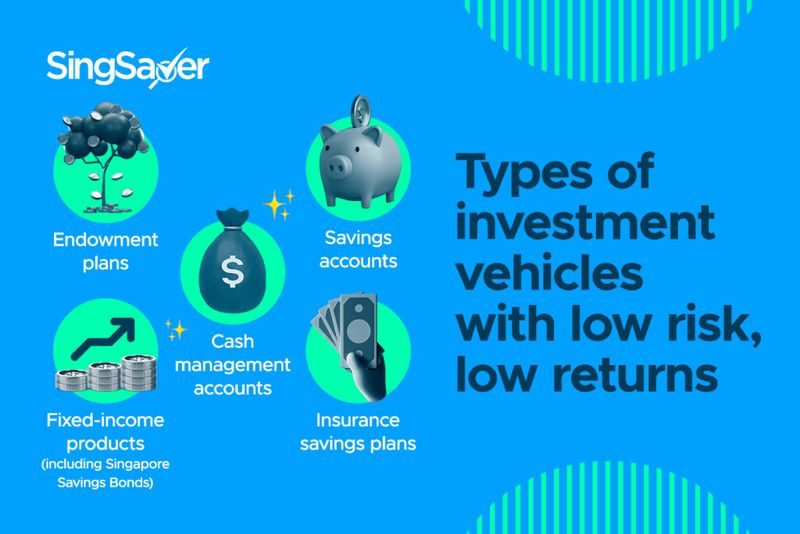 Low risk low returns investment vehicles